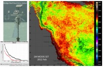 Environmental conditions and satellite observations